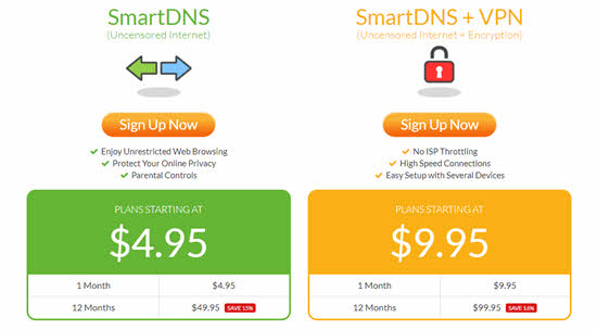OverPlay SmartDNS Pricing
