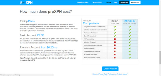 proXPN Review Price